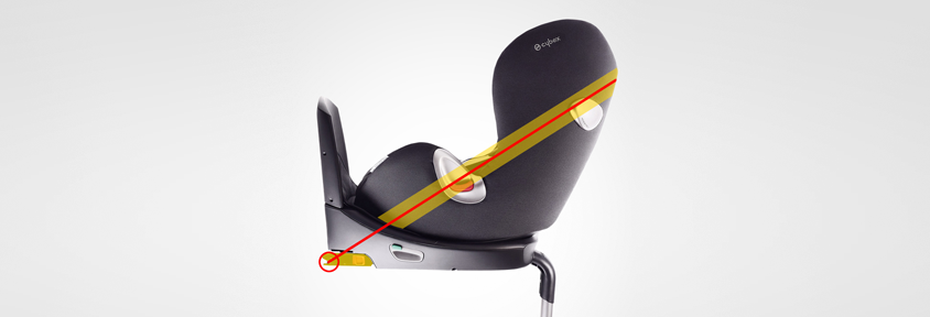 Technologia Seat-to-chasis